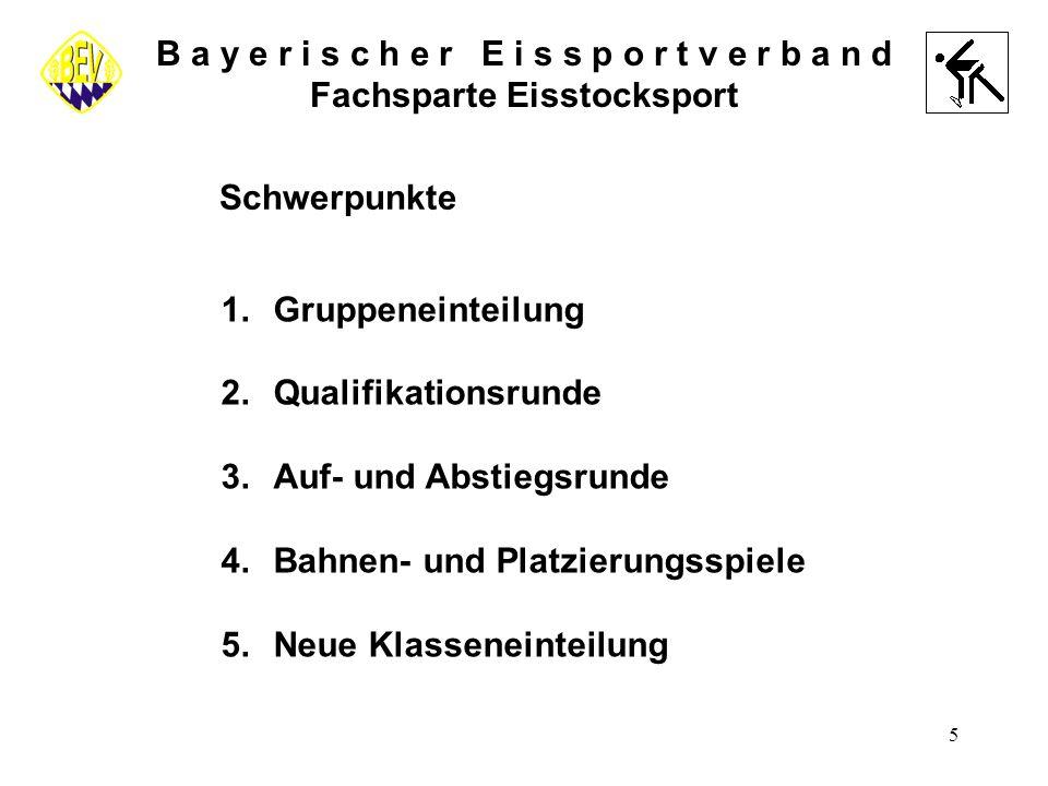 5 B a y e r i s c h e r E i s s p o r t v e r b a n d Fachsparte Eisstocksport Schwerpunkte 1.Gruppeneinteilung 2.Qualifikationsrunde 3.Auf- und Absti