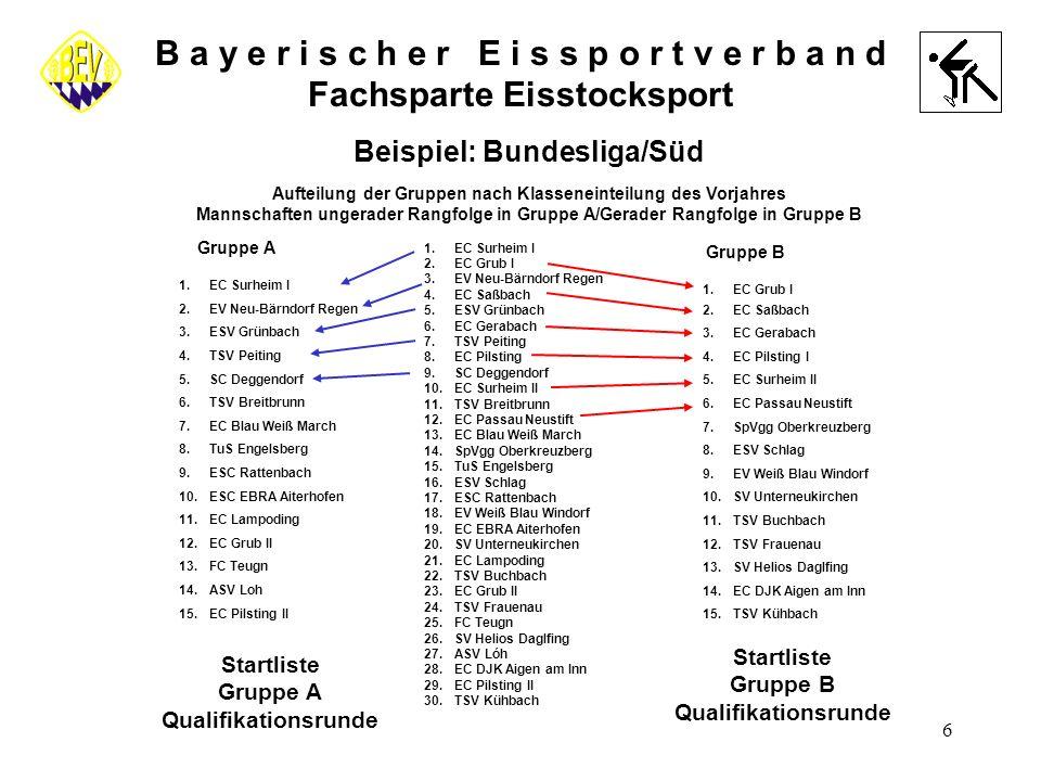 6 B a y e r i s c h e r E i s s p o r t v e r b a n d Fachsparte Eisstocksport Beispiel: Bundesliga/Süd Aufteilung der Gruppen nach Klasseneinteilung des Vorjahres Mannschaften ungerader Rangfolge in Gruppe A/Gerader Rangfolge in Gruppe B 1.EC Surheim I 2.EV Neu-Bärndorf Regen 3.ESV Grünbach 4.TSV Peiting 5.SC Deggendorf 6.TSV Breitbrunn 7.EC Blau Weiß March 8.TuS Engelsberg 9.ESC Rattenbach 10.ESC EBRA Aiterhofen 11.EC Lampoding 12.EC Grub II 13.FC Teugn 14.ASV Loh 15.EC Pilsting II 1.EC Grub I 2.EC Saßbach 3.EC Gerabach 4.EC Pilsting I 5.EC Surheim II 6.EC Passau Neustift 7.SpVgg Oberkreuzberg 8.ESV Schlag 9.EV Weiß Blau Windorf 10.SV Unterneukirchen 11.TSV Buchbach 12.TSV Frauenau 13.SV Helios Daglfing 14.EC DJK Aigen am Inn 15.TSV Kühbach Gruppe A Gruppe B Startliste Gruppe A Qualifikationsrunde Startliste Gruppe B Qualifikationsrunde 1.EC Surheim I 2.EC Grub I 3.EV Neu-Bärndorf Regen 4.EC Saßbach 5.ESV Grünbach 6.EC Gerabach 7.TSV Peiting 8.EC Pilsting 9.SC Deggendorf 10.EC Surheim II 11.TSV Breitbrunn 12.EC Passau Neustift 13.EC Blau Weiß March 14.SpVgg Oberkreuzberg 15.TuS Engelsberg 16.ESV Schlag 17.ESC Rattenbach 18.EV Weiß Blau Windorf 19.EC EBRA Aiterhofen 20.SV Unterneukirchen 21.EC Lampoding 22.TSV Buchbach 23.EC Grub II 24.TSV Frauenau 25.FC Teugn 26.SV Helios Daglfing 27.ASV Lóh 28.EC DJK Aigen am Inn 29.EC Pilsting II 30.TSV Kühbach