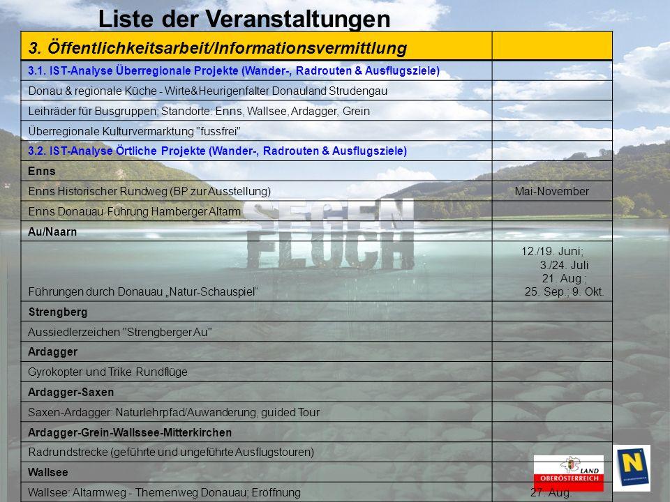 Liste der Veranstaltungen 3.Öffentlichkeitsarbeit/Informationsvermittlung 3.3.