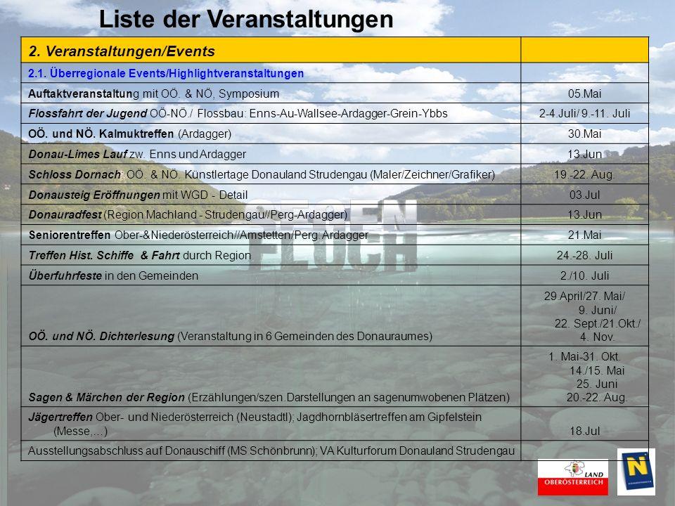 Liste der Veranstaltungen 1.3.Örtliche Ausstellungen Enns Museum Lauriacum19.