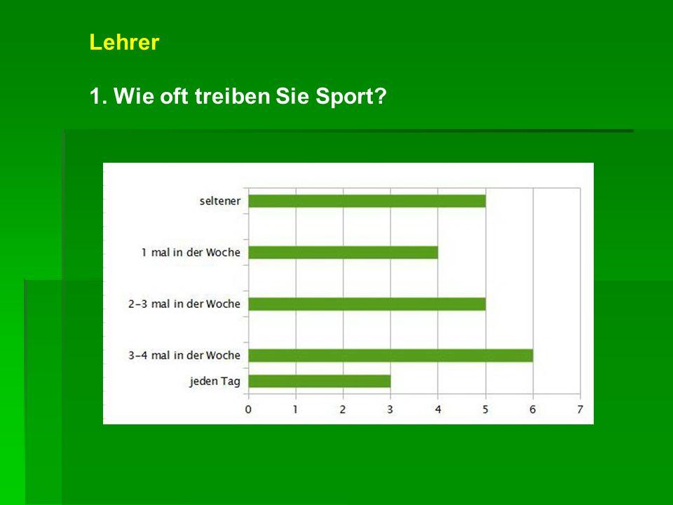 Lehrer 1. Wie oft treiben Sie Sport?
