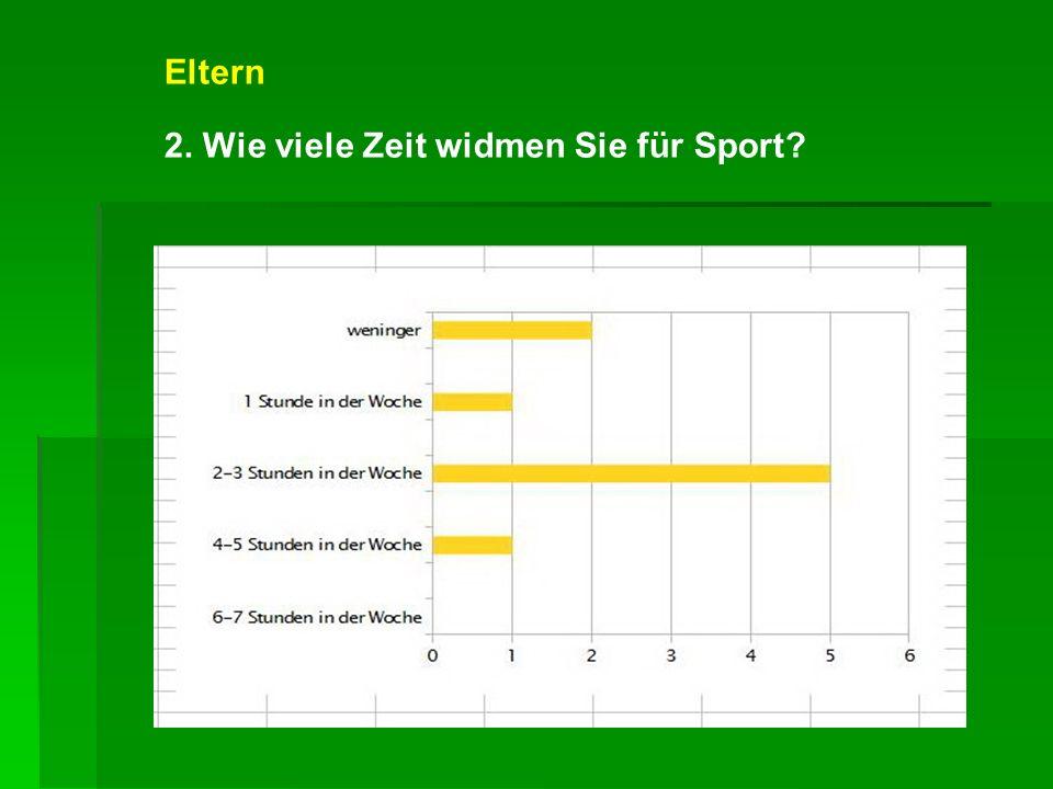 Eltern 2. Wie viele Zeit widmen Sie für Sport?