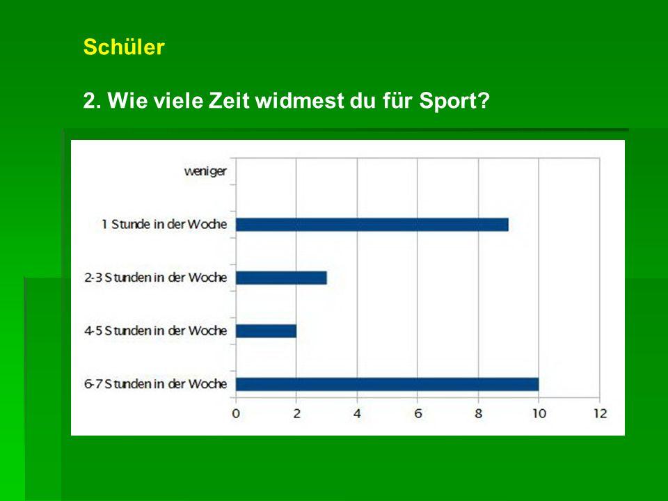 Schüler 2. Wie viele Zeit widmest du für Sport?