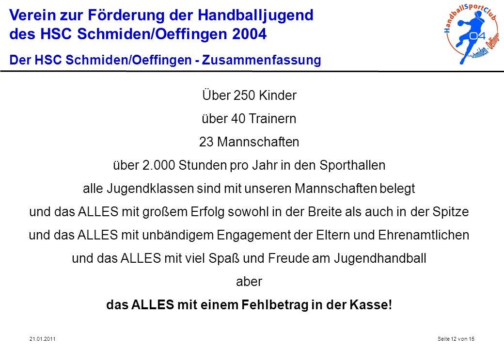 21.01.2011Seite 12 von 15 Verein zur Förderung der Handballjugend des HSC Schmiden/Oeffingen 2004 Der HSC Schmiden/Oeffingen - Zusammenfassung Über 25