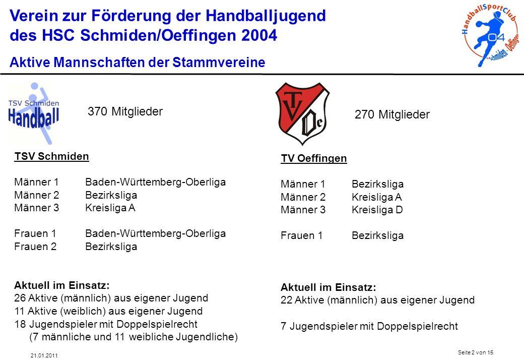 21.01.2011Seite 3 von 15 Verein zur Förderung der Handballjugend des HSC Schmiden/Oeffingen 2004 Jugendmannschaften Männliche Jugend A 1Baden-Württemberg-Oberliga A 2Bezirksliga BBezirksliga CBezirksliga D1Bezirksliga D2Bezirksklasse D3Kreisliga Weibliche Jugend A 1Württembergliga A 2Bezirksklasse B 1Württembergliga B 2Bezirksklasse CBezirksklasse DBezirksklasse 5 E-Jugendmannschaften 5 Miniteams 23 Mannschaften mit über 250 Kindern und 40 Trainern im Einsatz.
