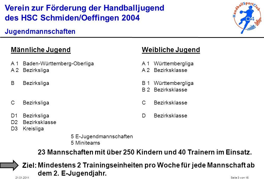 21.01.2011Seite 3 von 15 Verein zur Förderung der Handballjugend des HSC Schmiden/Oeffingen 2004 Jugendmannschaften Männliche Jugend A 1Baden-Württemb