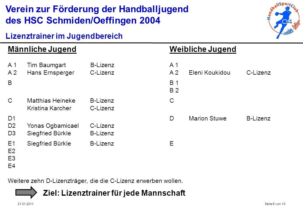 21.01.2011Seite 5 von 13 Verein zur Förderung der Handballjugend des HSC Schmiden/Oeffingen 2004 Lizenztrainer im Jugendbereich Männliche Jugend A 1Ti