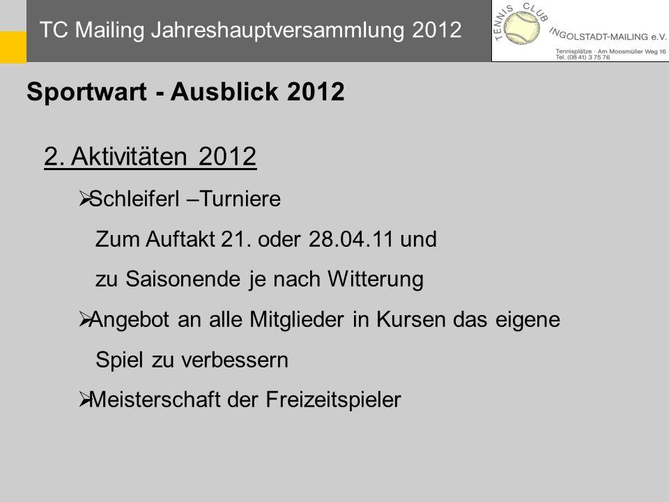 Sportwart - Ausblick 2012 TC Mailing Jahreshauptversammlung 2012 2. Aktivitäten 2012 Schleiferl –Turniere Zum Auftakt 21. oder 28.04.11 und zu Saisone