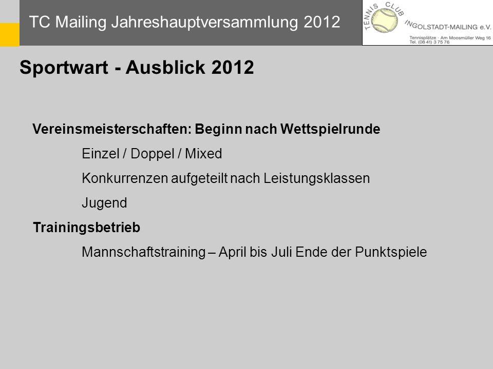 Sportwart - Ausblick 2012 TC Mailing Jahreshauptversammlung 2012 Vereinsmeisterschaften: Beginn nach Wettspielrunde Einzel / Doppel / Mixed Konkurrenz