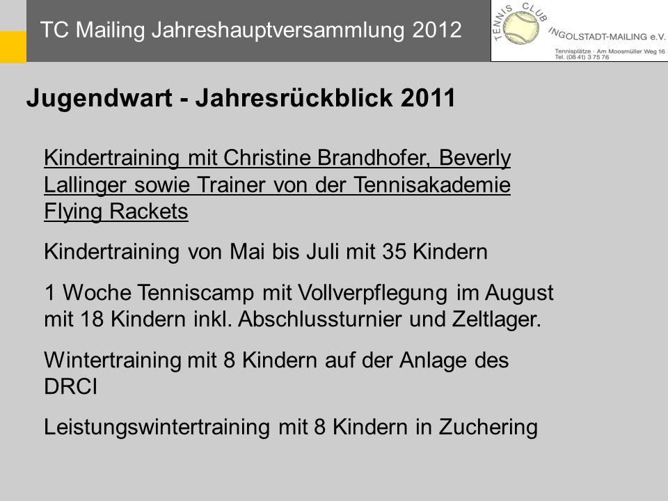 TC Mailing Jahreshauptversammlung 2012 Jugendwart - Jahresrückblick 2011 Kindertraining mit Christine Brandhofer, Beverly Lallinger sowie Trainer von