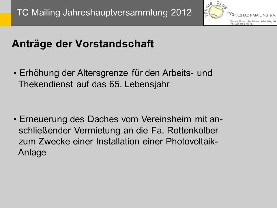 TC Mailing Jahreshauptversammlung 2012 Anträge der Vorstandschaft Erhöhung der Altersgrenze für den Arbeits- und Thekendienst auf das 65. Lebensjahr E