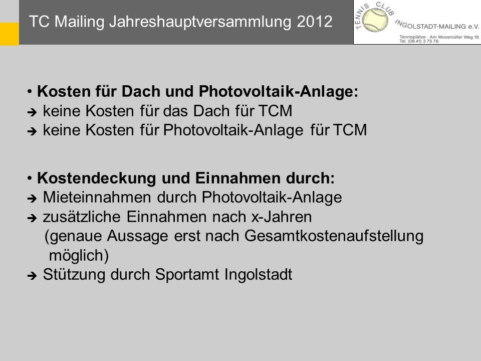 TC Mailing Jahreshauptversammlung 2012 Kosten für Dach und Photovoltaik-Anlage: keine Kosten für das Dach für TCM keine Kosten für Photovoltaik-Anlage