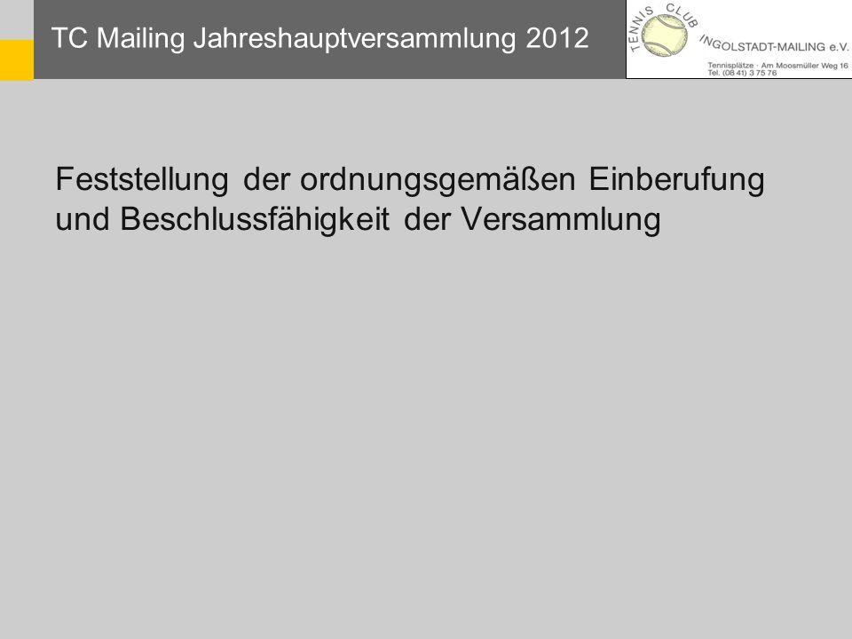 Feststellung der ordnungsgemäßen Einberufung und Beschlussfähigkeit der Versammlung TC Mailing Jahreshauptversammlung 2012