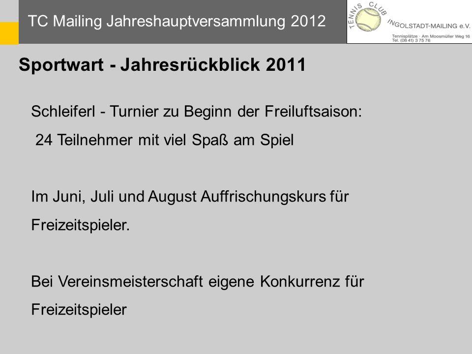 Sportwart - Jahresrückblick 2011 TC Mailing Jahreshauptversammlung 2012 Schleiferl - Turnier zu Beginn der Freiluftsaison: 24 Teilnehmer mit viel Spaß
