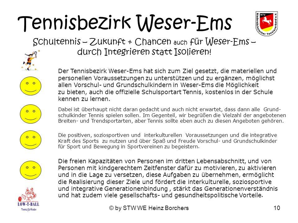 10 Tennisbezirk Weser-Ems Schultennis – Zukunft + Chancen auch für Weser-Ems – durch Integrieren statt Isolieren! Der Tennisbezirk Weser-Ems hat sich