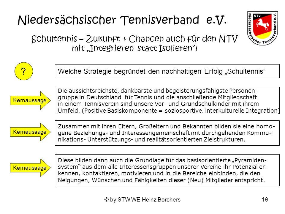 © by STW WE Heinz Borchers19 Niedersächsischer Tennisverband e.V. Schultennis – Zukunft + Chancen auch für den NTV mit Integrieren statt Isolieren! We