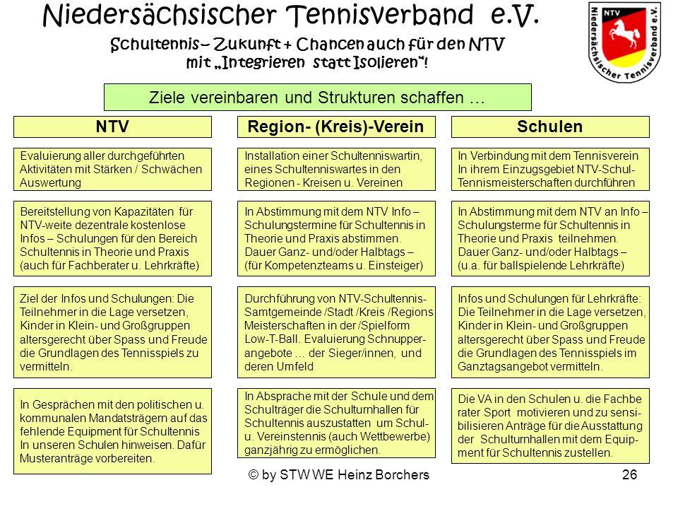 © by STW WE Heinz Borchers26 Niedersächsischer Tennisverband e.V. Schultennis – Zukunft + Chancen auch für den NTV mit Integrieren statt Isolieren! Sc