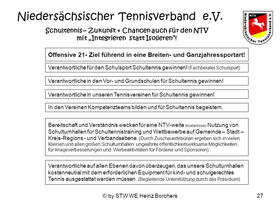 © by STW WE Heinz Borchers27 Niedersächsischer Tennisverband e.V. Schultennis – Zukunft + Chancen auch für den NTV mit Integrieren statt Isolieren! Of