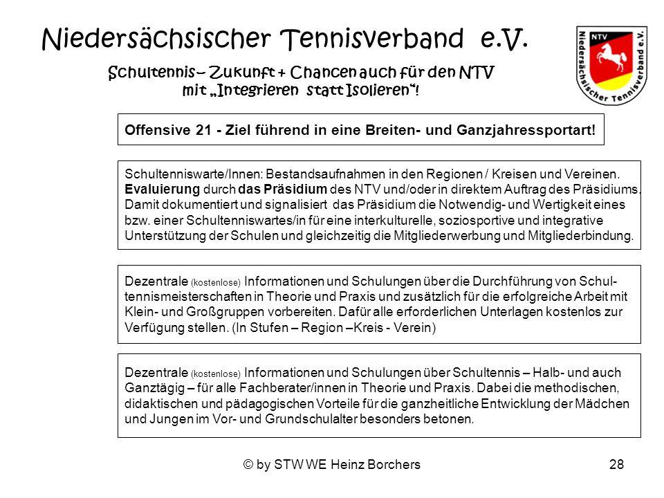 © by STW WE Heinz Borchers28 Niedersächsischer Tennisverband e.V. Schultennis – Zukunft + Chancen auch für den NTV mit Integrieren statt Isolieren! Of