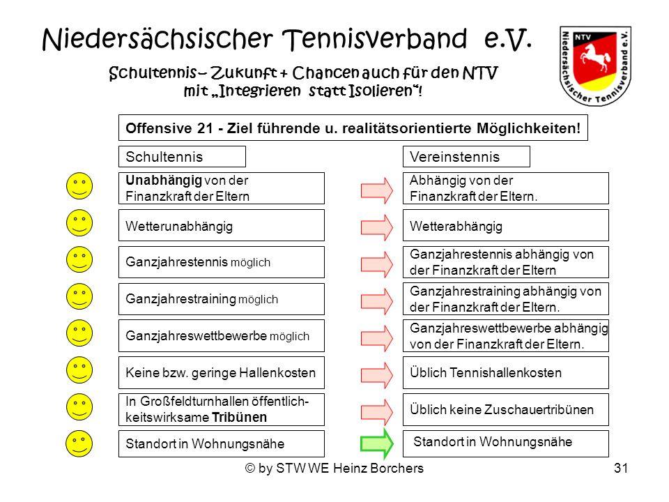 © by STW WE Heinz Borchers31 Niedersächsischer Tennisverband e.V. Schultennis – Zukunft + Chancen auch für den NTV mit Integrieren statt Isolieren! Of