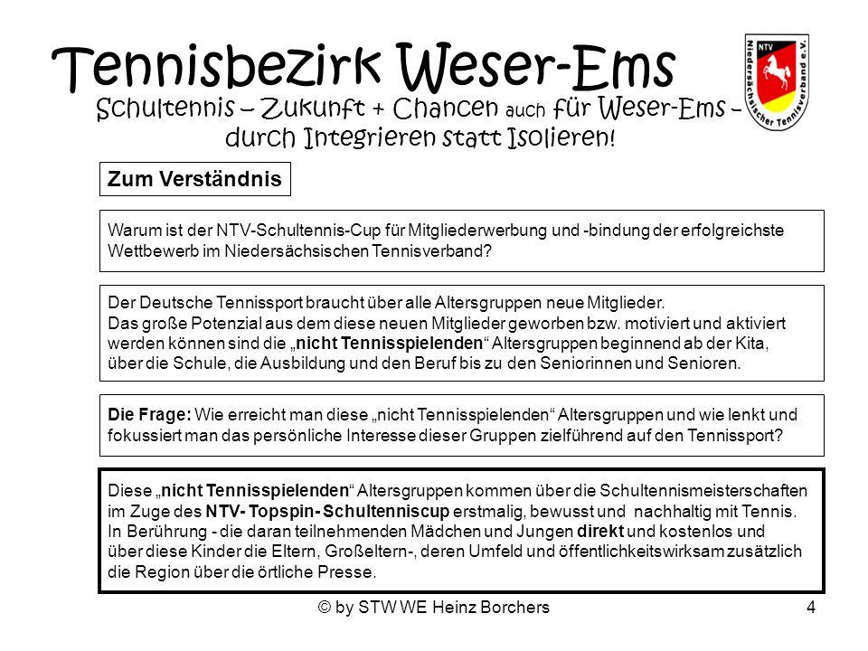 © by STW WE Heinz Borchers25 Gegen Mitgliederrückgang im Tennissport Zielführende Maßnahmen / Schultennis Eigenes Ressort Schultennis Kostenlose Informations- und Schulungsreihe Basistennis (dezentral für Lehrkräfte der Vor- und Grundschulen) Installation von Schultenniswarten/innen -/ Region / Kreis / Verein – Kompetenzteams bilden (Vor- und Grund) -Schulen mit Tennis Equipment ausstatten Schulturnhallen – alle 1 - 2 + 3 Feldturnhallen für regelmäßige u.