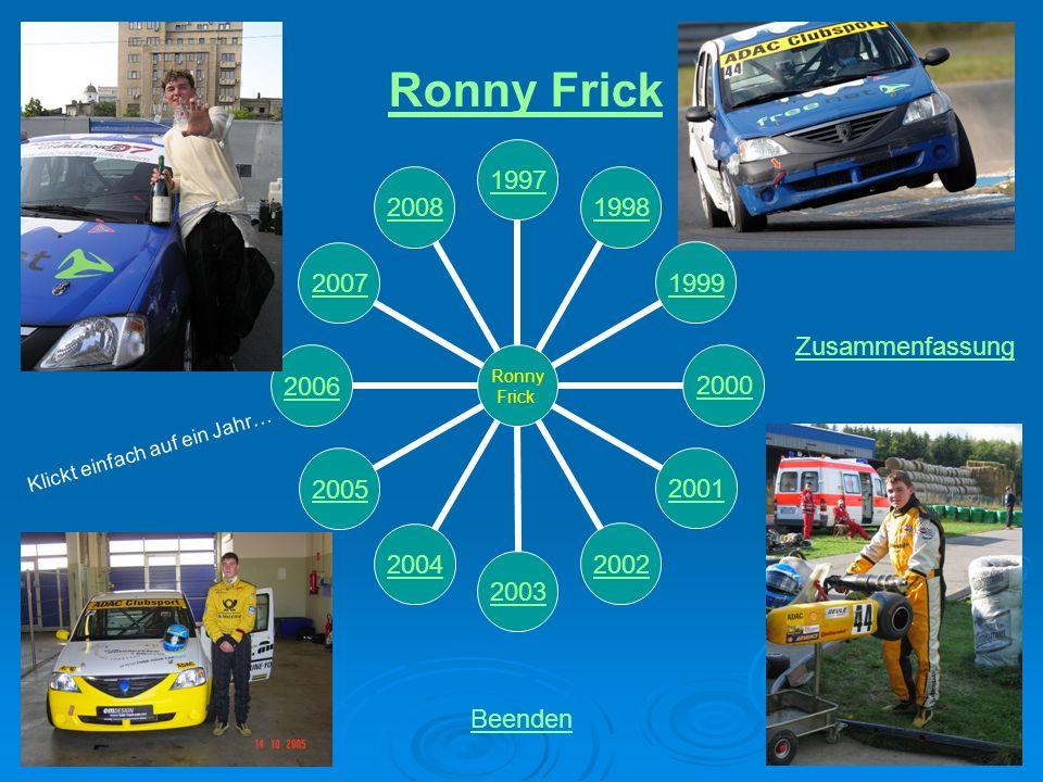 Ronny Frick Ronny Frick 199719981999200020012002200320042005200620072008 Klickt einfach auf ein Jahr… Zusammenfassung Beenden