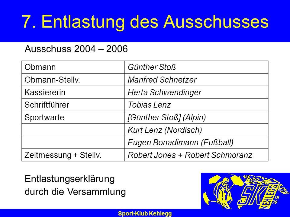 Sport-Klub Kehlegg 7. Entlastung des Ausschusses Ausschuss 2004 – 2006 ObmannGünther Stoß Obmann-Stellv.Manfred Schnetzer KassiererinHerta Schwendinge