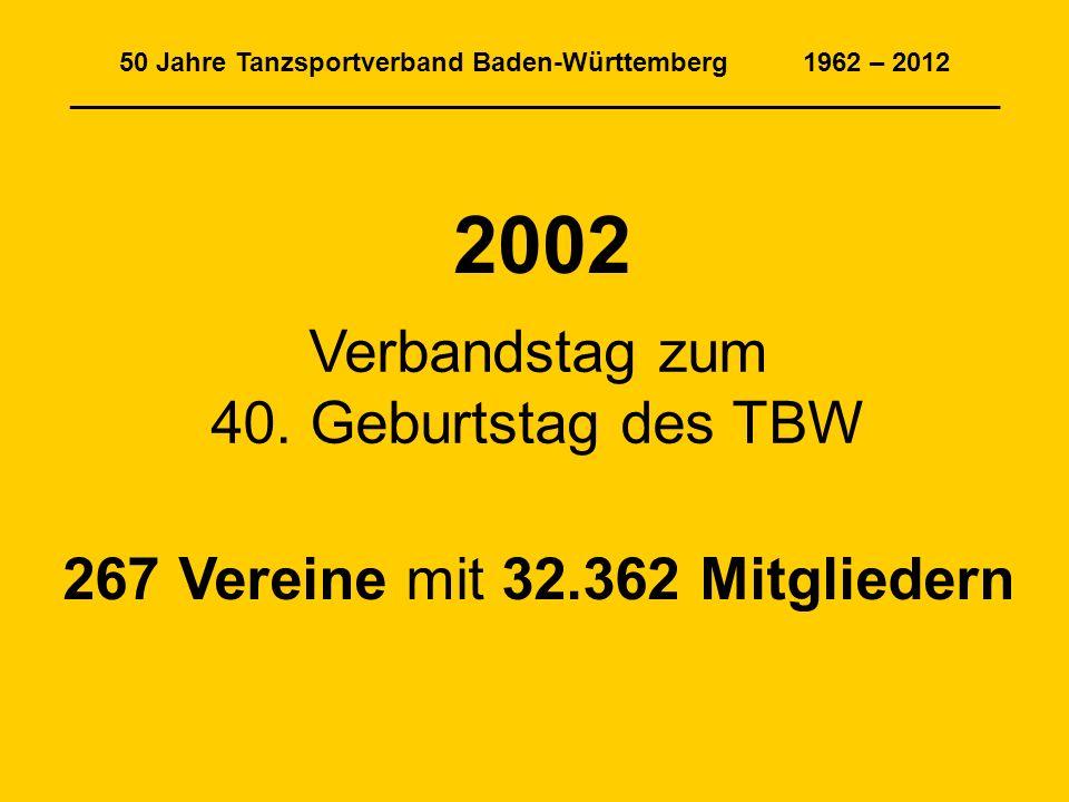 50 Jahre Tanzsportverband Baden-Württemberg 1962 – 2012 _______________________________________________________________ 2002 Verbandstag zum 40.