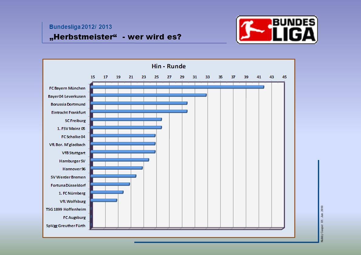 Bundesliga 2012/ 2013 Nobby Cooper 01. Jan. 2010 Herbstmeister - wer wird es?