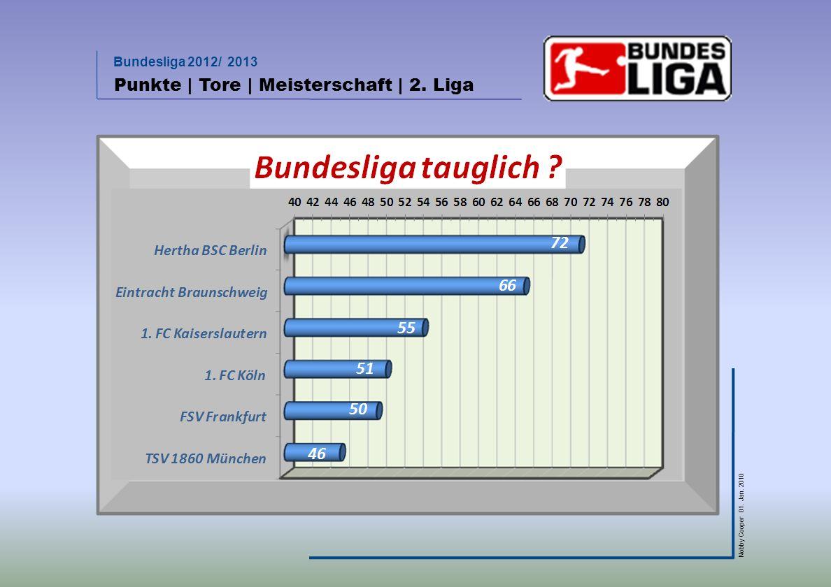 Bundesliga 2012/ 2013 Nobby Cooper 01. Jan. 2010 Punkte | Tore | Meisterschaft | 2. Liga