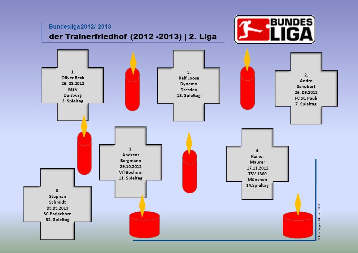 Bundesliga 2012/ 2013 Nobby Cooper 01. Jan. 2010 der Trainerfriedhof (2012 -2013) | 2. Liga 1. Oliver Reck 26. 08.2012 MSV Duisburg 3. Spieltag 2. And
