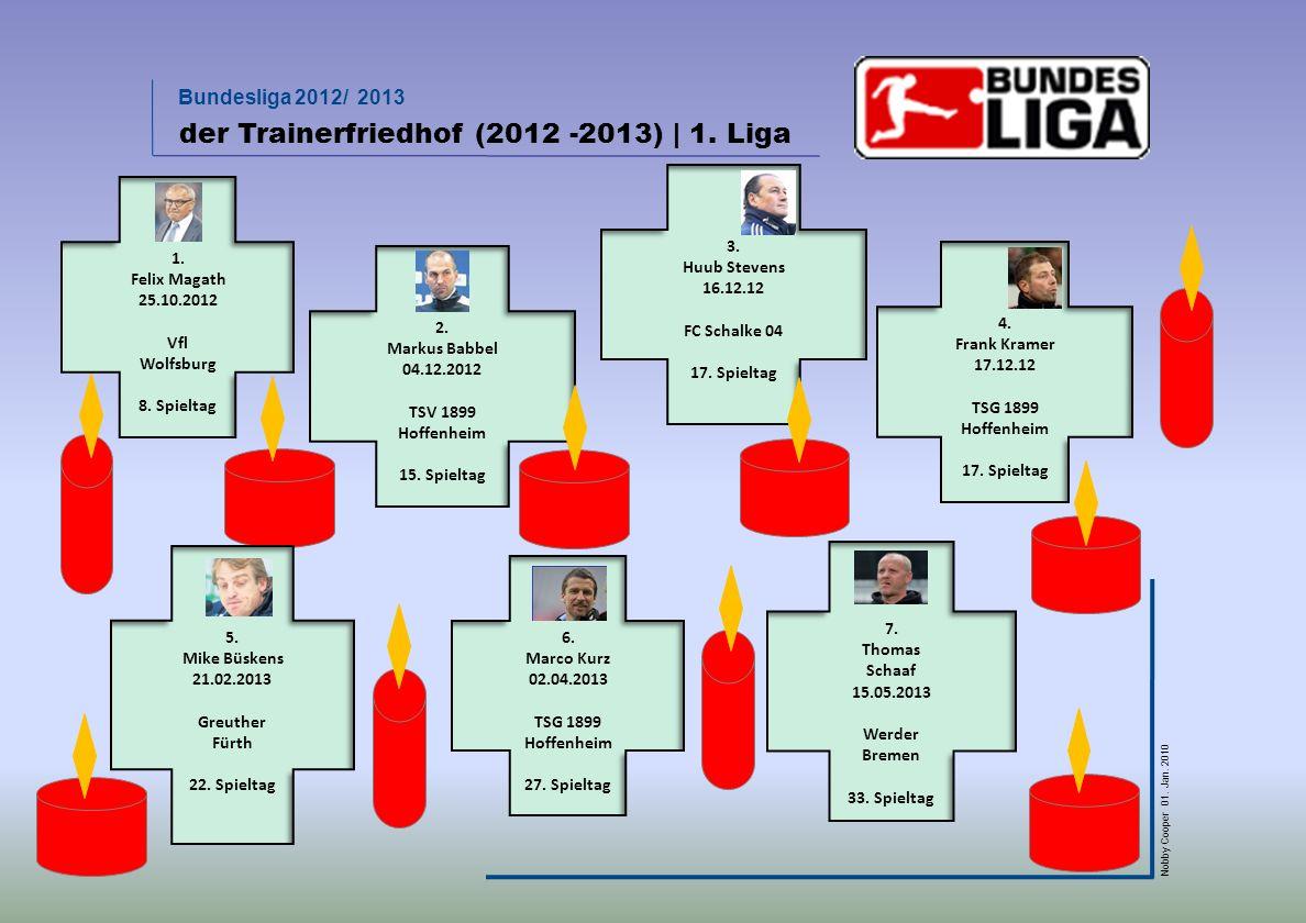 Bundesliga 2012/ 2013 Nobby Cooper 01. Jan. 2010 der Trainerfriedhof (2012 -2013) | 1. Liga 1. Felix Magath 25.10.2012 Vfl Wolfsburg 8. Spieltag 2. Ma