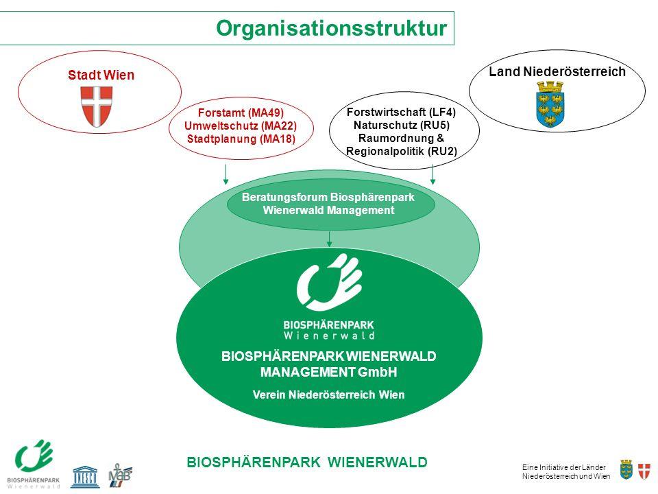 Eine Initiative der Länder Niederösterreich und Wien BIOSPHÄRENPARK WIENERWALD Organisationsstruktur Beratungsforum Biosphärenpark Wienerwald Manageme