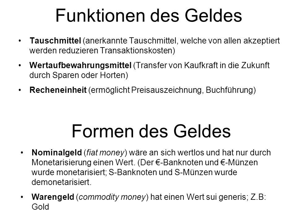 Funktionen des Geldes Tauschmittel (anerkannte Tauschmittel, welche von allen akzeptiert werden reduzieren Transaktionskosten) Wertaufbewahrungsmittel