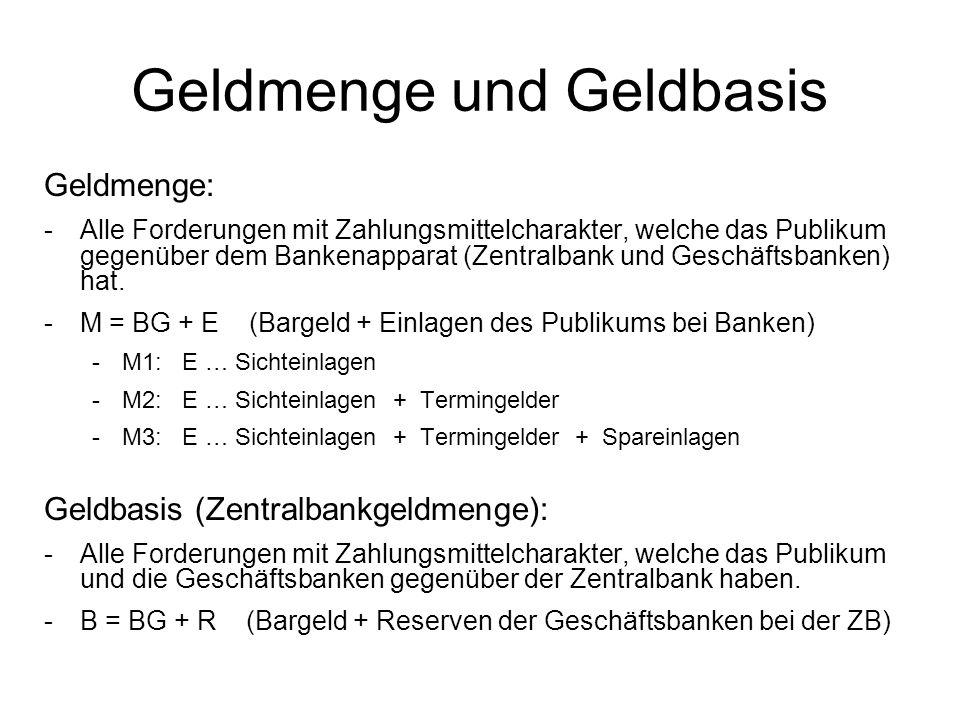 Geldmenge und Geldbasis Geldmenge: -Alle Forderungen mit Zahlungsmittelcharakter, welche das Publikum gegenüber dem Bankenapparat (Zentralbank und Ges