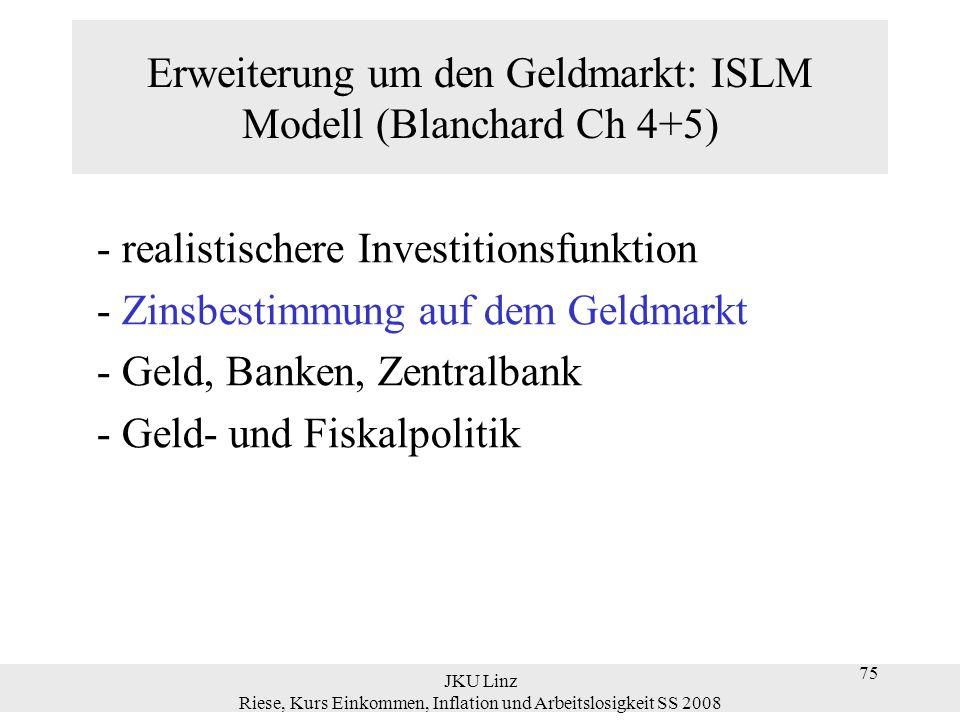 JKU Linz Riese, Kurs Einkommen, Inflation und Arbeitslosigkeit SS 2008 75 Erweiterung um den Geldmarkt: ISLM Modell (Blanchard Ch 4+5) - realistischer