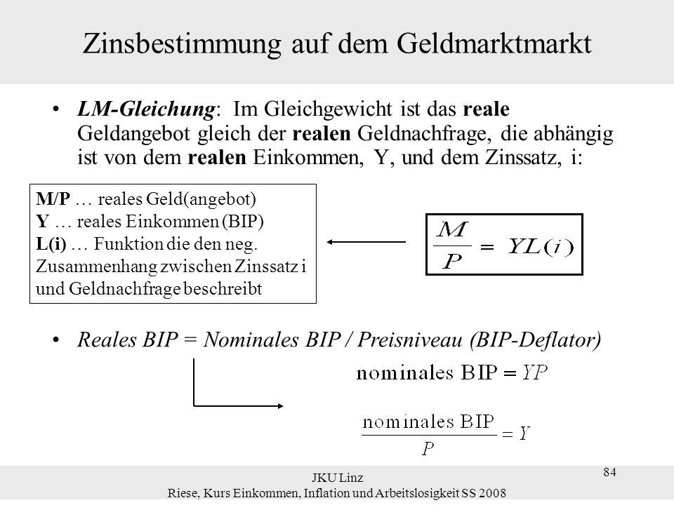 JKU Linz Riese, Kurs Einkommen, Inflation und Arbeitslosigkeit SS 2008 84 Zinsbestimmung auf dem Geldmarktmarkt LM-Gleichung: Im Gleichgewicht ist das