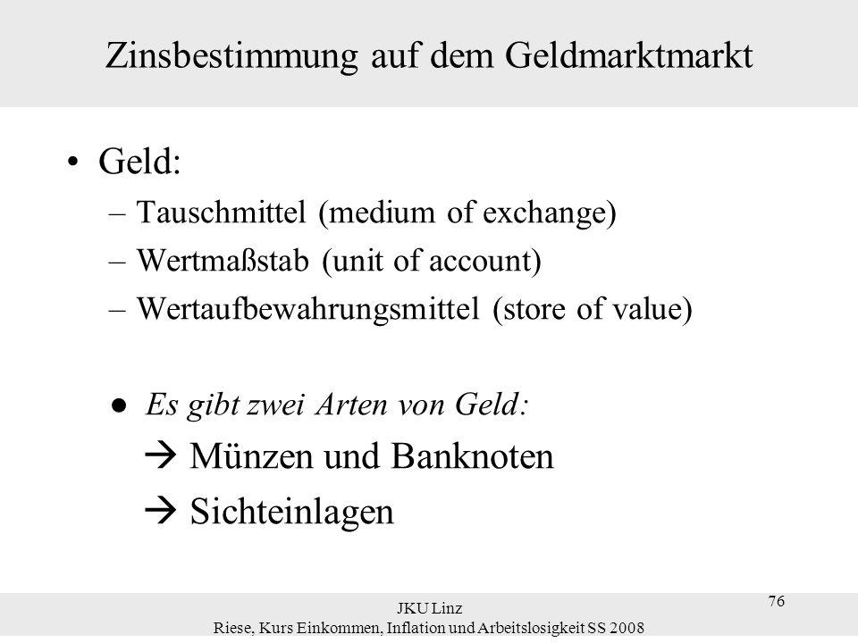 JKU Linz Riese, Kurs Einkommen, Inflation und Arbeitslosigkeit SS 2008 76 Zinsbestimmung auf dem Geldmarktmarkt Geld: –Tauschmittel (medium of exchang