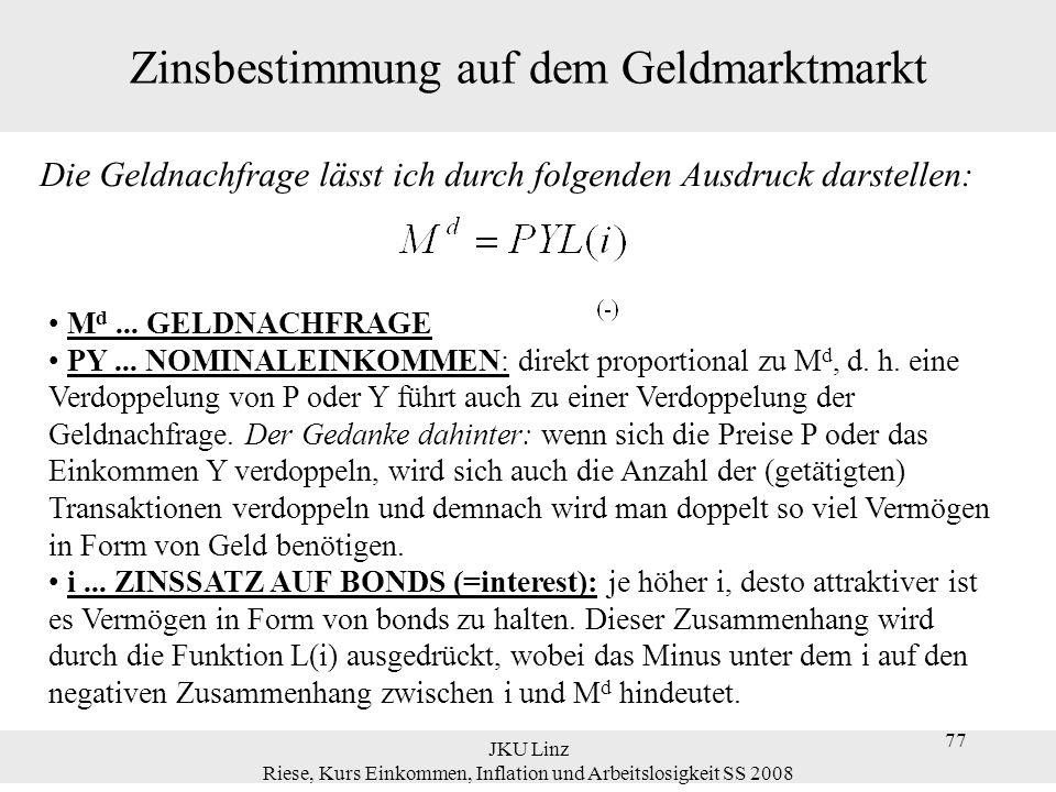 JKU Linz Riese, Kurs Einkommen, Inflation und Arbeitslosigkeit SS 2008 77 Zinsbestimmung auf dem Geldmarktmarkt M d... GELDNACHFRAGE PY... NOMINALEINK