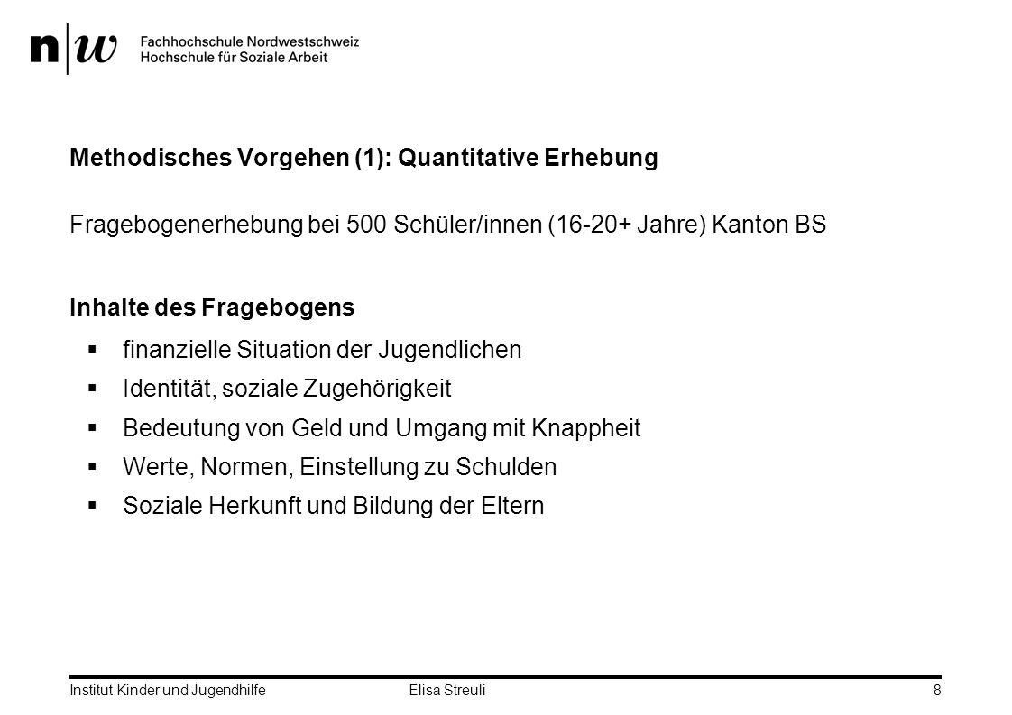 Institut Kinder und Jugendhilfe Elisa Streuli19 Ursachen und Überwindung problematischer Verschuldungssituationen