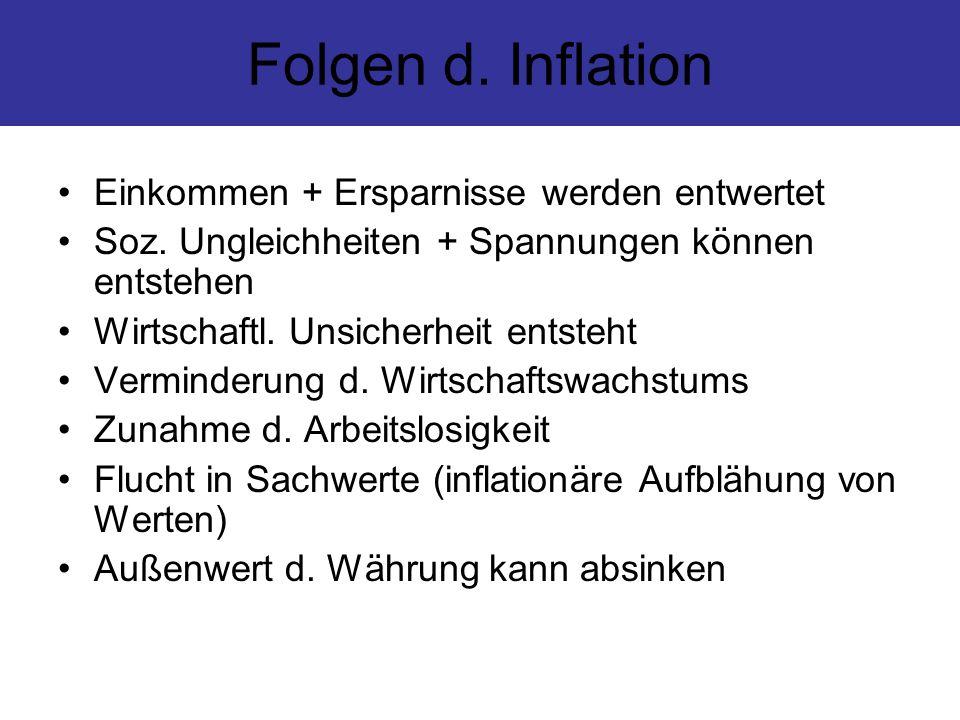 Folgen d. Inflation Einkommen + Ersparnisse werden entwertet Soz. Ungleichheiten + Spannungen können entstehen Wirtschaftl. Unsicherheit entsteht Verm