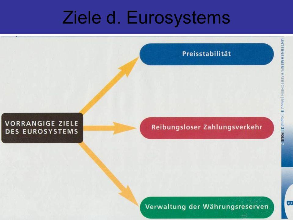 Ziele d. Eurosystems
