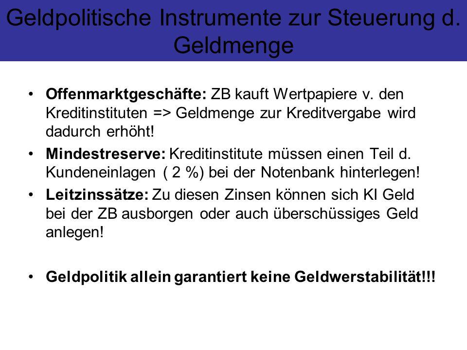 Geldpolitische Instrumente zur Steuerung d. Geldmenge Offenmarktgeschäfte: ZB kauft Wertpapiere v. den Kreditinstituten => Geldmenge zur Kreditvergabe