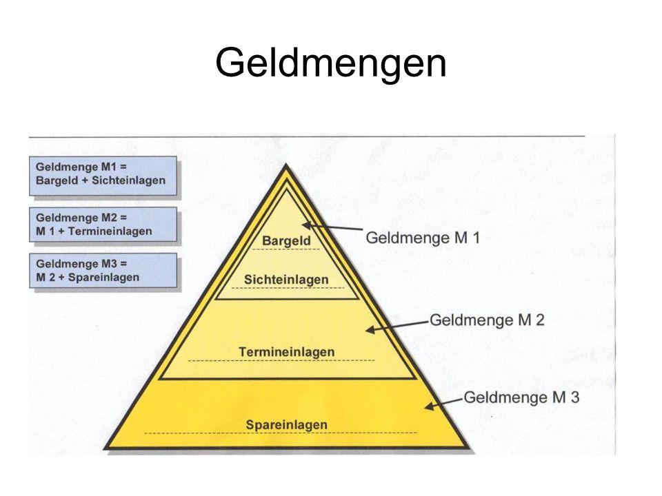 Konvergenzkriterien/Maastrichtkriterien Hauptziel ist, den Wert des EURO zu erhalten Jährl.