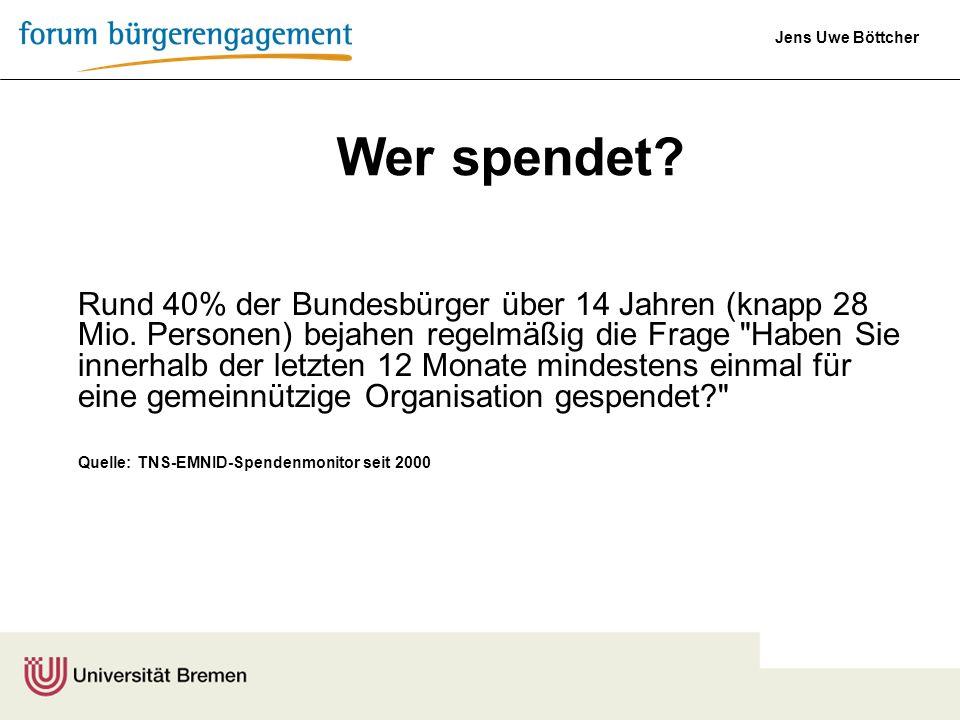 Jens Uwe Böttcher Rund 40% der Bundesbürger über 14 Jahren (knapp 28 Mio. Personen) bejahen regelmäßig die Frage