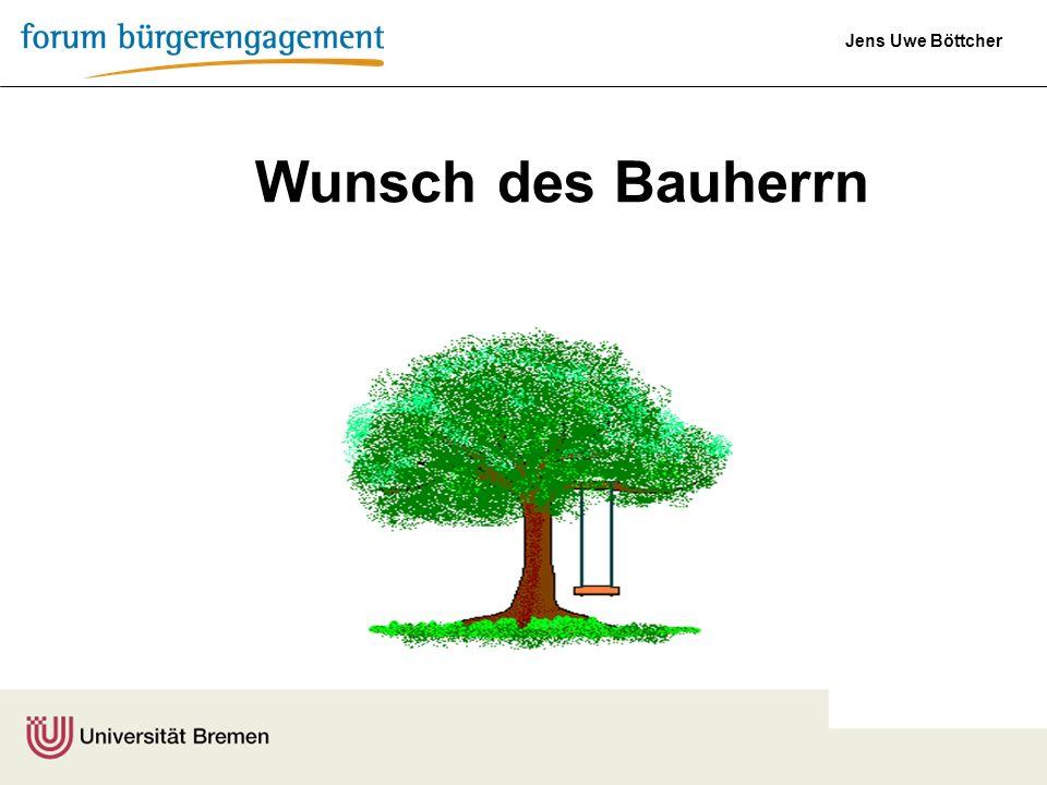 Jens Uwe Böttcher Wunsch des Bauherrn