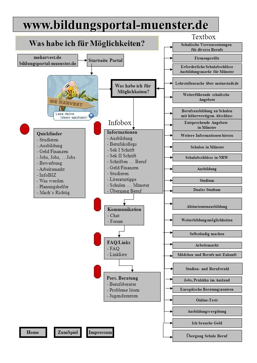Home Quickfinder - Studieren -.Ausbildung - Geld/Finanzen - Jobs, Jobs, …Jobs - Bewerbung - Arbeitsmarkt - InfoBIZ - Was werden - Planungshelfer - Mac