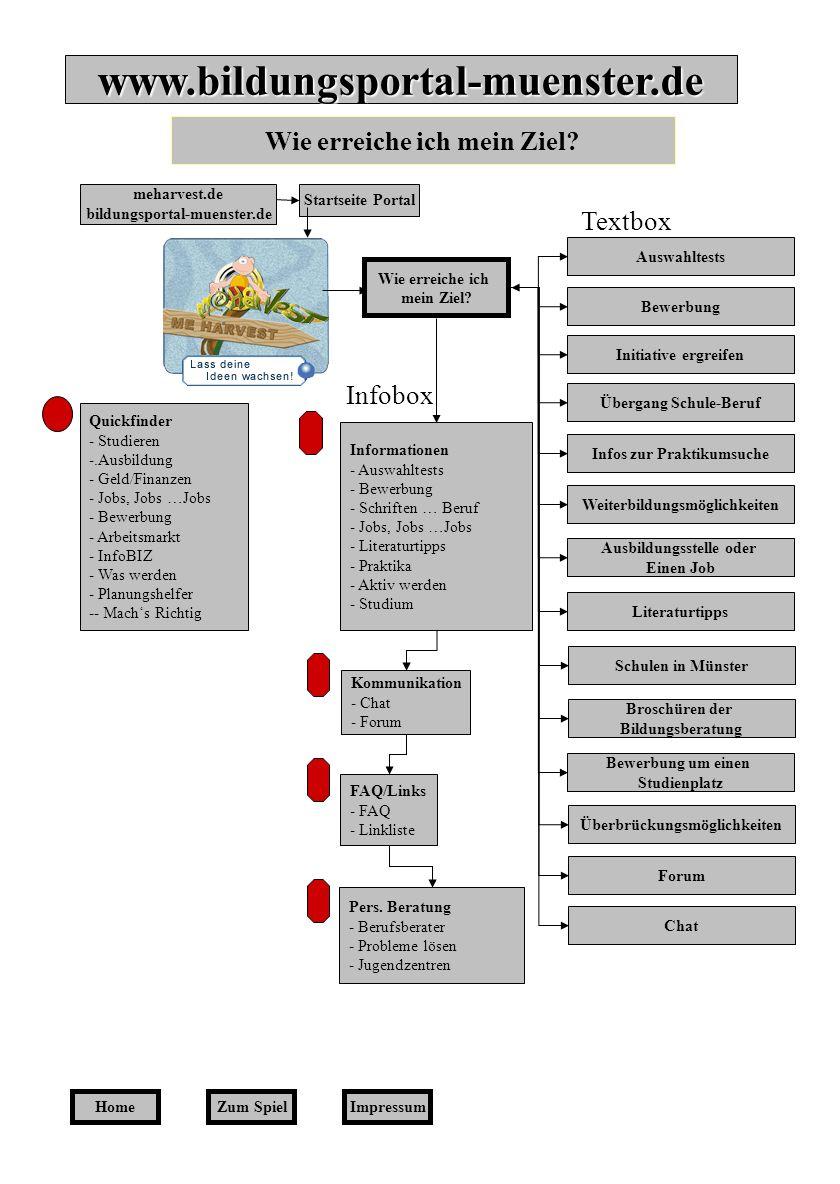 Home Quickfinder - Studieren -.Ausbildung - Geld/Finanzen - Jobs, Jobs …Jobs - Bewerbung - Arbeitsmarkt - InfoBIZ - Was werden - Planungshelfer -- Mac