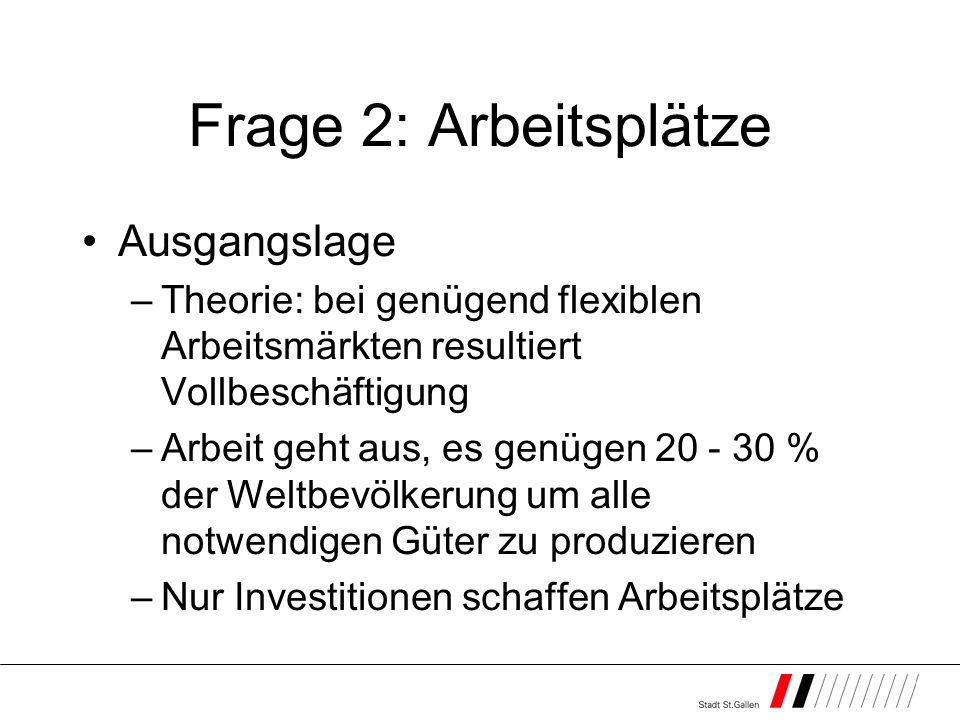 Frage 2: Arbeitsplätze Ausgangslage –Theorie: bei genügend flexiblen Arbeitsmärkten resultiert Vollbeschäftigung –Arbeit geht aus, es genügen 20 - 30 % der Weltbevölkerung um alle notwendigen Güter zu produzieren –Nur Investitionen schaffen Arbeitsplätze