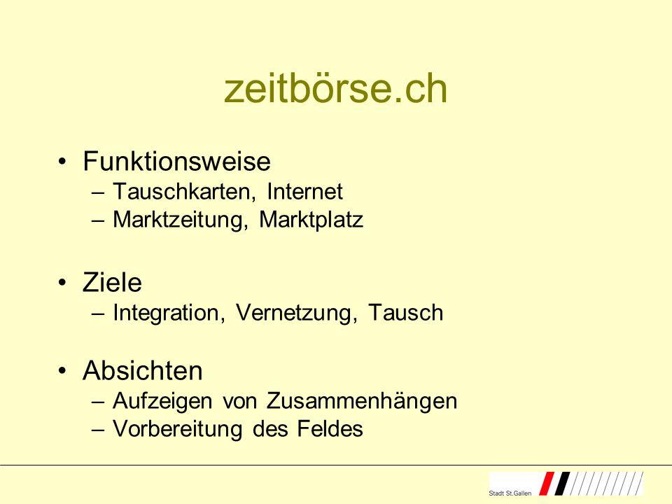 zeitbörse.ch Funktionsweise –Tauschkarten, Internet –Marktzeitung, Marktplatz Ziele –Integration, Vernetzung, Tausch Absichten –Aufzeigen von Zusammen